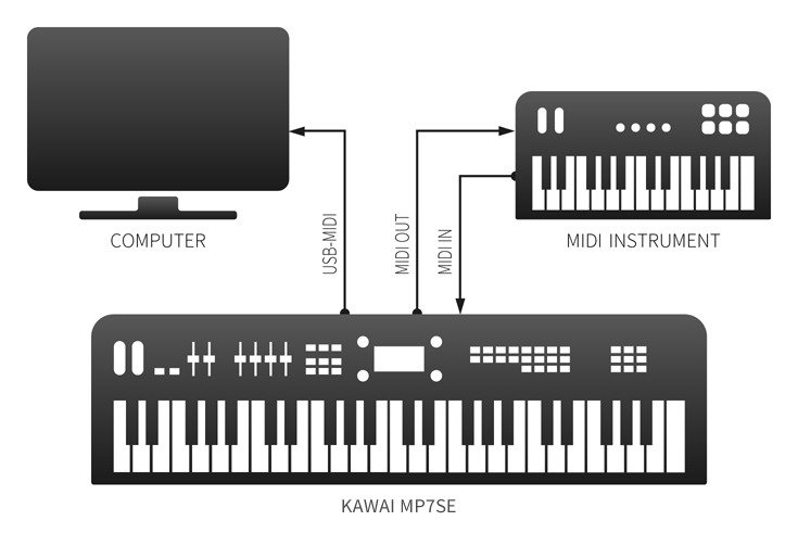 Simultaneous-MIDI-Connection-example.png